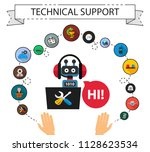 technical support flat icons... | Shutterstock .eps vector #1128623534