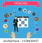 franchise flat icons concept.... | Shutterstock .eps vector #1128630437