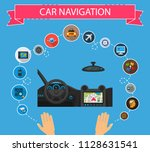 car navigation flat icons...   Shutterstock .eps vector #1128631541