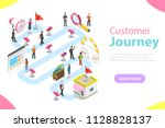 customer journey flat isometric ...