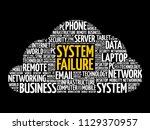 system failure word cloud...   Shutterstock .eps vector #1129370957