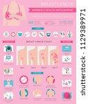 breast cancer  medical... | Shutterstock .eps vector #1129389971