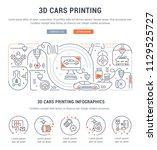 line banner of 3d cars printing.... | Shutterstock .eps vector #1129525727
