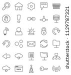thin line vector icon set  ... | Shutterstock .eps vector #1129787321