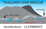 thailand tham luang cave rescue ... | Shutterstock .eps vector #1129888835