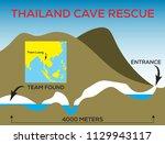 missing football team. cave...   Shutterstock .eps vector #1129943117