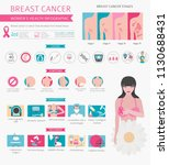 breast cancer  medical... | Shutterstock .eps vector #1130688431