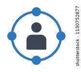 user profile account