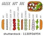 greek hot dog ingredients...