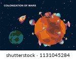 vector cartoon mars... | Shutterstock .eps vector #1131045284