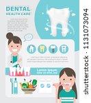 dental health care info graphic   Shutterstock .eps vector #1131073094