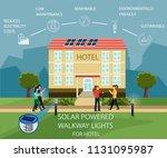solar powered walkway lights....   Shutterstock .eps vector #1131095987