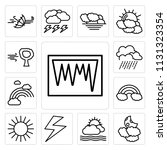 set of 13 simple editable icons ...   Shutterstock .eps vector #1131323354