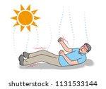 symptoms of heat stroke of aged ...   Shutterstock .eps vector #1131533144