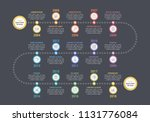 colorful timeline infographics... | Shutterstock .eps vector #1131776084