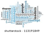 Human Resources Info Text...