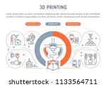 line banner of 3d printing.... | Shutterstock .eps vector #1133564711