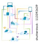cloud computing concept | Shutterstock .eps vector #113392639