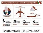 infographic of the presidential ...   Shutterstock .eps vector #1133968055