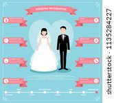 couple of newlyweds groom and... | Shutterstock . vector #1135284227