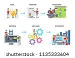 video production steps. from... | Shutterstock .eps vector #1135333604