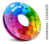circular puzzle  web marketing...   Shutterstock .eps vector #113562025