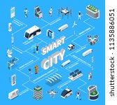 smart city isometric flowchart | Shutterstock .eps vector #1135886051