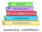 steam education subjects  stack ... | Shutterstock .eps vector #1135990421