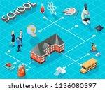 isometric education...   Shutterstock .eps vector #1136080397