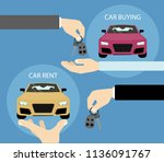 car buy or rent. hands with... | Shutterstock . vector #1136091767