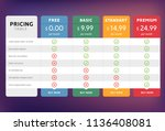 pricing table design for... | Shutterstock .eps vector #1136408081