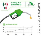 gasoline in mexico. graph of... | Shutterstock .eps vector #1136454971