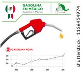 gasoline in mexico. graph of... | Shutterstock .eps vector #1136454974