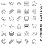 thin line vector icon set  ... | Shutterstock .eps vector #1136617334