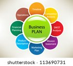business plan in a sphere ... | Shutterstock .eps vector #113690731