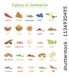 set of 25 different culinary... | Shutterstock .eps vector #1136930495