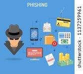 cyber crime banner for flyer ... | Shutterstock .eps vector #1137259961