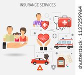 insurance services banners for... | Shutterstock .eps vector #1137259964