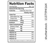 Nutrition Facts Information....