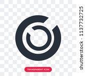 pie chart circular graphic...