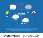 weather condition and... | Shutterstock .eps vector #1139227634