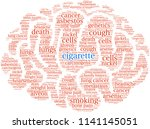 cigarette word cloud on a white ... | Shutterstock .eps vector #1141145051