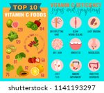 signs and symptoms of vitamin c ... | Shutterstock .eps vector #1141193297