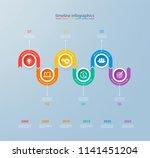 infographics timeline template... | Shutterstock .eps vector #1141451204