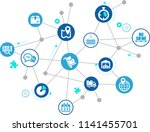 innovative company logistics... | Shutterstock .eps vector #1141455701