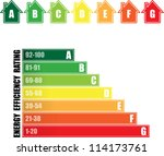 energy efficiency graph with... | Shutterstock .eps vector #114173761