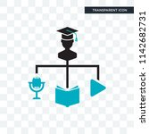 blended learning vector icon... | Shutterstock .eps vector #1142682731