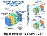 fuel cell and li ion battery... | Shutterstock .eps vector #1142997314