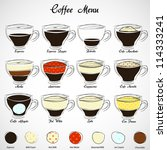 coffee set types menu | Shutterstock .eps vector #114333241