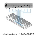 music theory  c major scale on... | Shutterstock .eps vector #1143630497